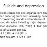 suicide et dépression