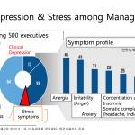 dépression et stress chez les managers